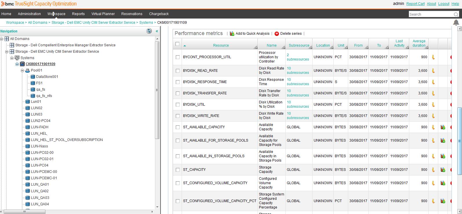 Dell EMC Unity CIM Server ETL | Sentry Software