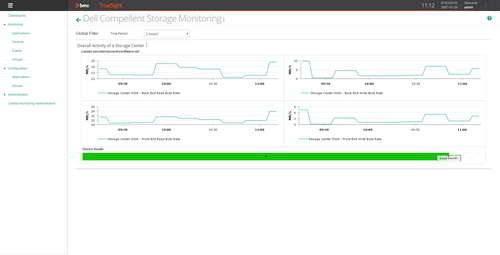Organize your key metrics monitoring in customizable dashboard to proactively detect and resolve storage performance issues.