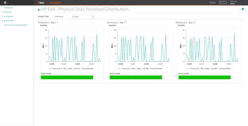 Easily detect physical disk workload distribution problems before it becomes a critical bottleneck.
