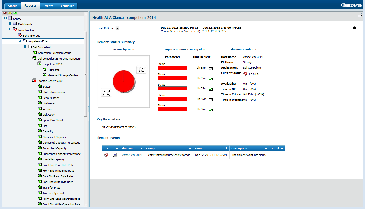 BMC Performance Manager Express for Dell Compellent | Sentry Software